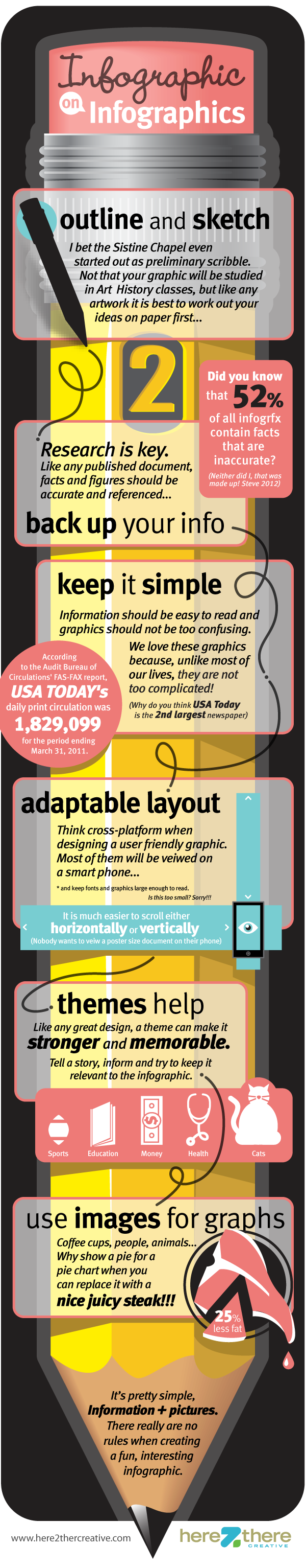 Credits: InfographicList.com